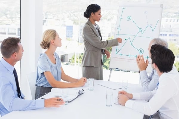 15 Ways How Program Management Can Help Your Small Business