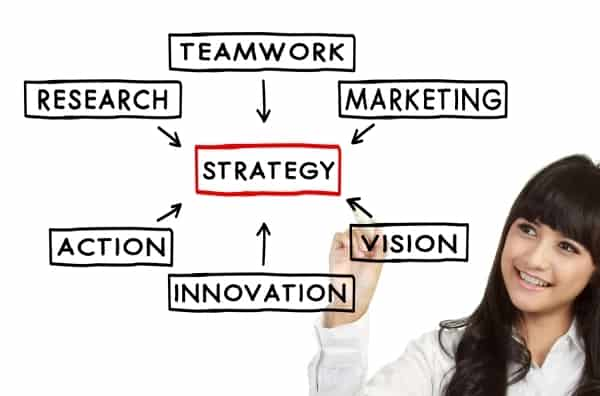 10 Ways to Use Strategic Planning To Grow and Scale Your Business